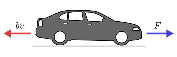 Diagrama de fuerzas sobre nuestro coche