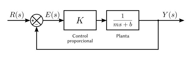 Sistema de control proporcional