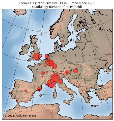 f1-circuits-europe